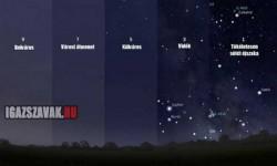 A fényszennyezés hatása az éjszakai égboltra