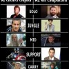 League Of Legends – Mindig így szokott lenni