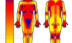 Ennyire fáj a tetoválás a tested egyes részein