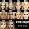 Avril Lavigne 10 éve nem öregszik