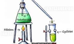 A gyűlölet kémiája
