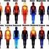 Így hatnak az érzelmek az emberi testre