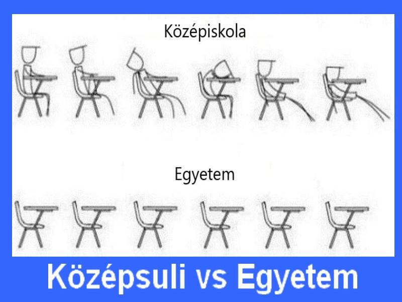 középsuli-vs-egyetem
