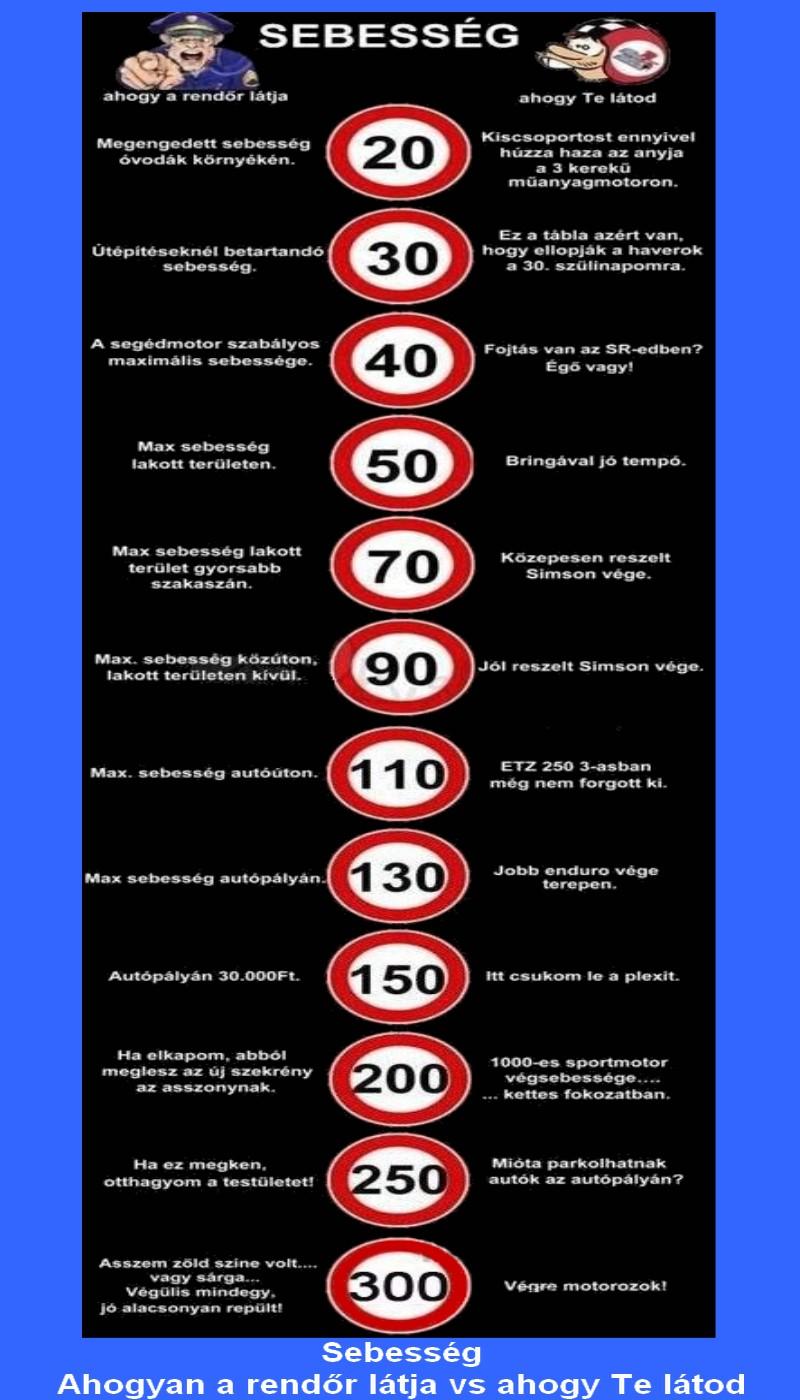sebesség Ahogyan a rendőr látja vs ahogy Te látod