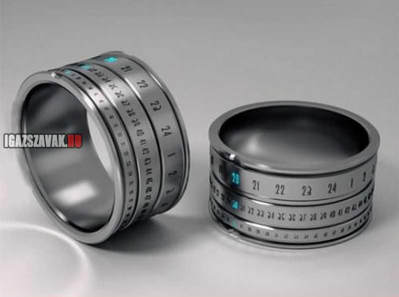 újdonság, óra gyűrű
