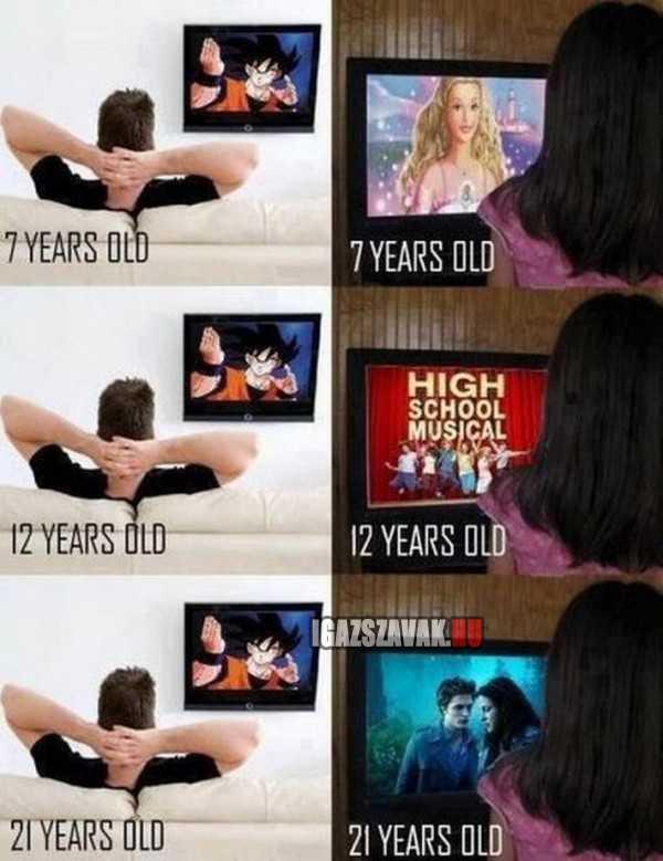 mit néznek a fiúk és a lányok amikor felnőnek