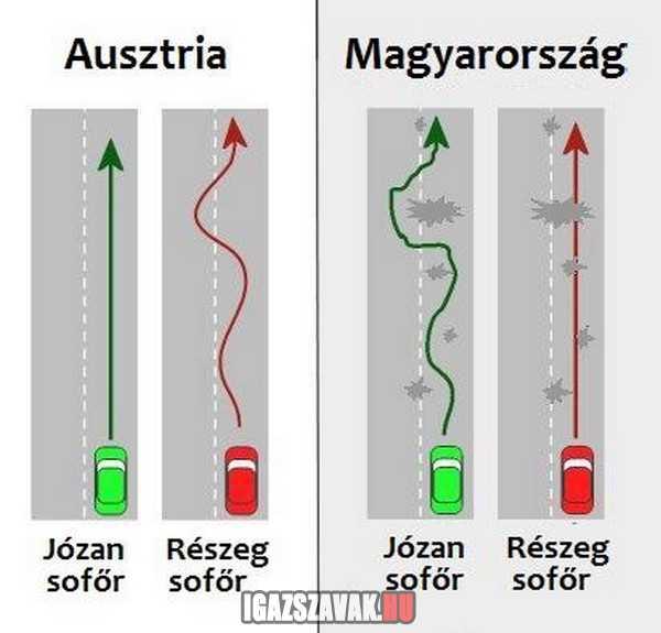ausztria-vs-magyarorszag