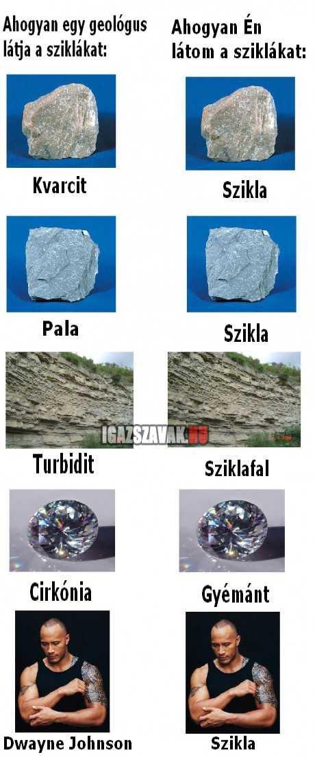 sziklák vs tudomány