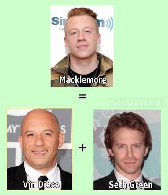így jött létre Macklemore
