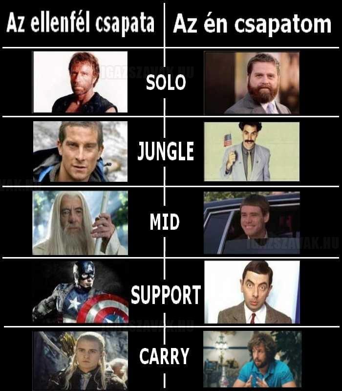 League Of Legends - Így szokott lenni