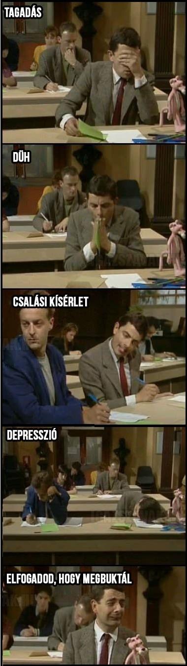 A vizsga 5 fázisa