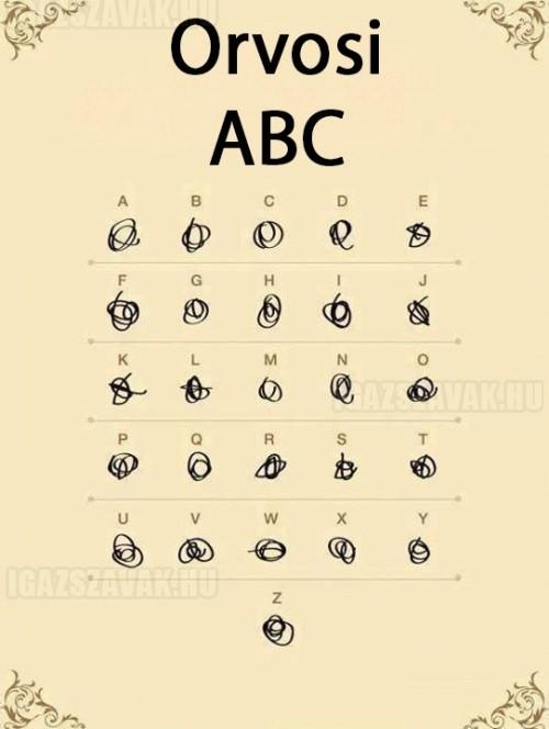 Orvosi ABC