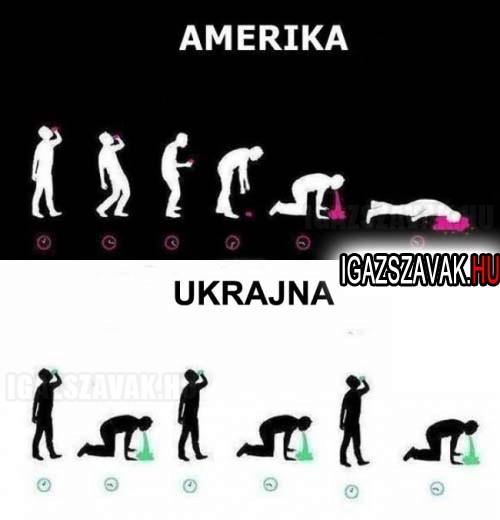 Amerika vs Ukrajna
