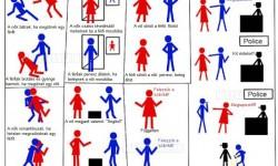 Ezért nehéz a férfiak élete