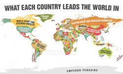 Melyik ország miben a legjobb?